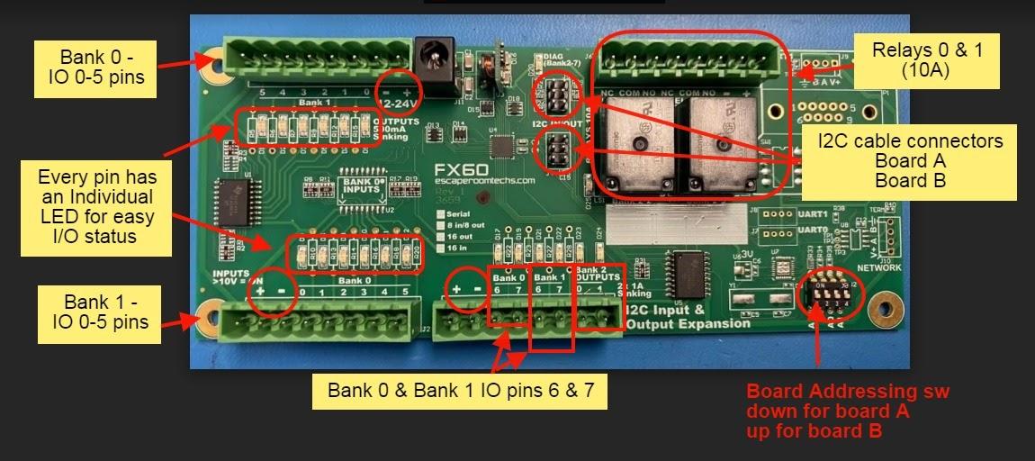 Bank/Pin Configurations