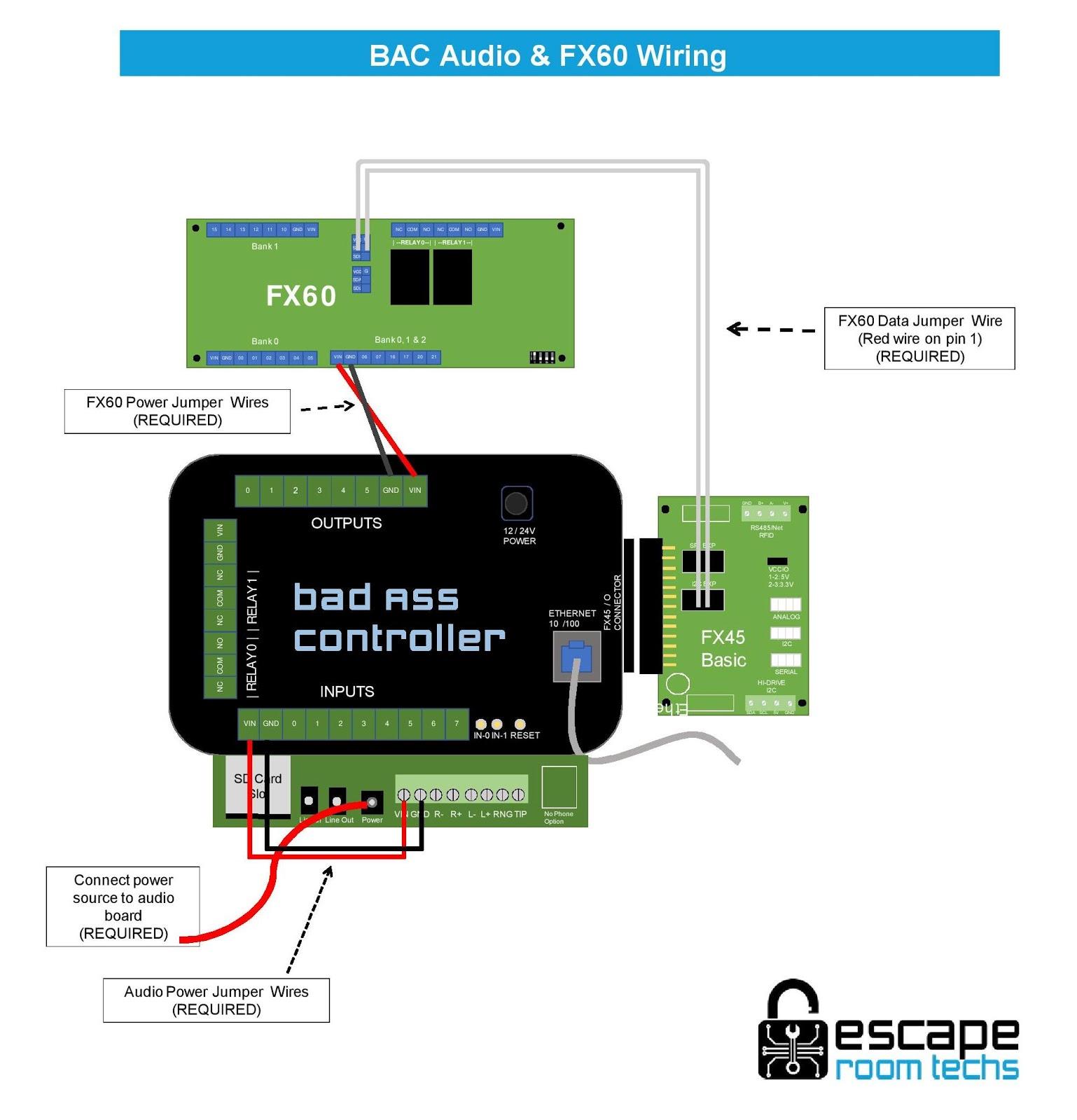 BAC Audio & FX Wiring